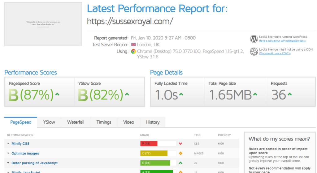 The screenshot shows rather mediocre results in GTmetrix' performance test.
